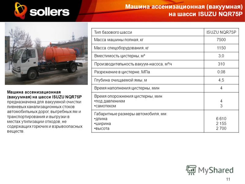 11 Машина ассенизационная (вакуумная) на шасси ISUZU NQR75P Тип базового шассиISUZU NQR75P Масса машины полная, кг7500 Масса спецоборудования, кг1150 Вместимость цистерны, м³3,0 Производительность вакуум-насоса, м³/ч310 Разрежение в цистерне, МПа0,08