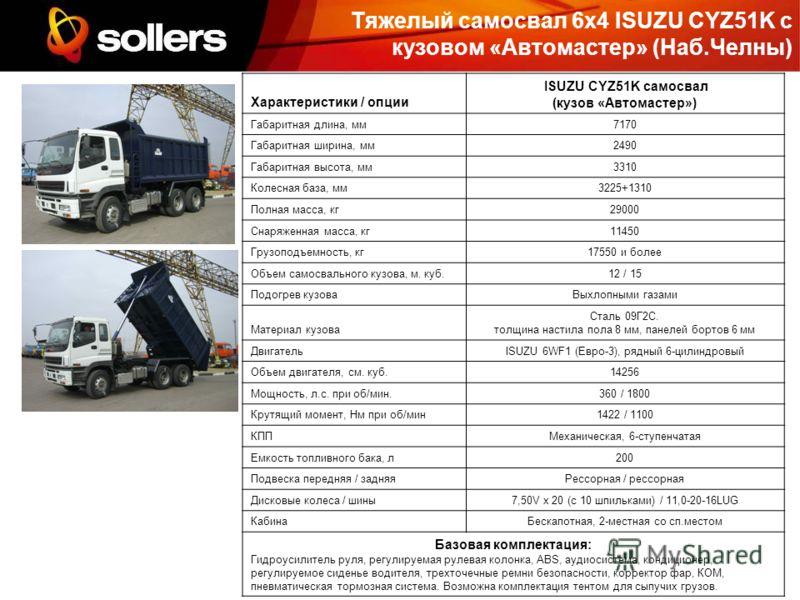 20 Тяжелый самосвал 6х4 ISUZU CYZ51K с кузовом «Автомастер» (Наб.Челны) Характеристики / опции ISUZU CYZ51K самосвал (кузов «Автомастер») Габаритная длина, мм7170 Габаритная ширина, мм2490 Габаритная высота, мм3310 Колесная база, мм3225+1310 Полная м
