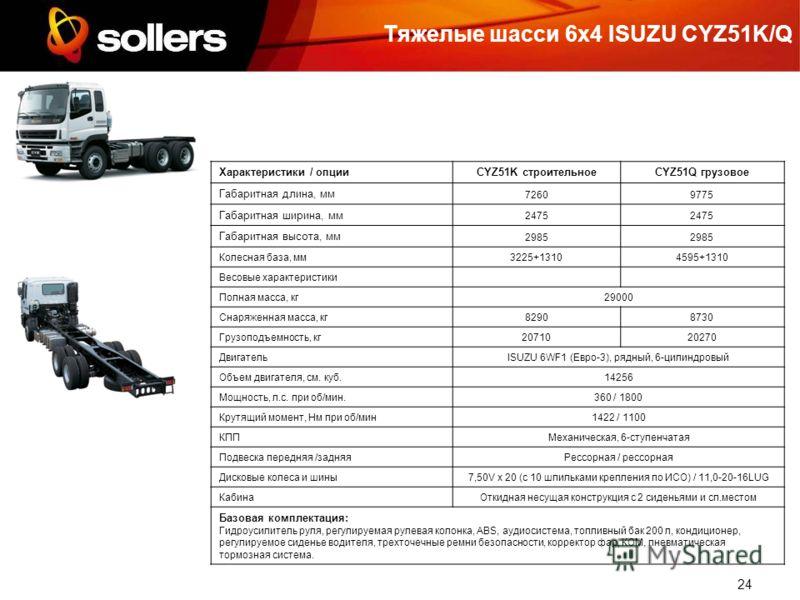 24 Характеристики / опцииCYZ51K строительноеCYZ51Q грузовое Габаритная длина, мм 72609775 Габаритная ширина, мм 2475 Габаритная высота, мм 2985 Колесная база, мм3225+13104595+1310 Весовые характеристики Полная масса, кг29000 Снаряженная масса, кг8290