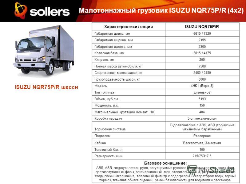 7 Характеристики / опцииISUZU NQR75P/R Габаритная длина, мм6610 / 7320 Габаритная ширина, мм2155 Габаритная высота, мм2300 Колесная база, мм3815 / 4175 Клиренс, мм205 Полная масса автомобиля, кг7500 Снаряженная масса шасси, кг2460 / 2480 Грузоподъемн