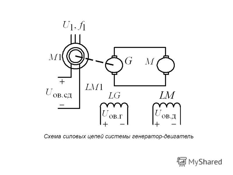 Схема силовых цепей системы генератор-двигатель