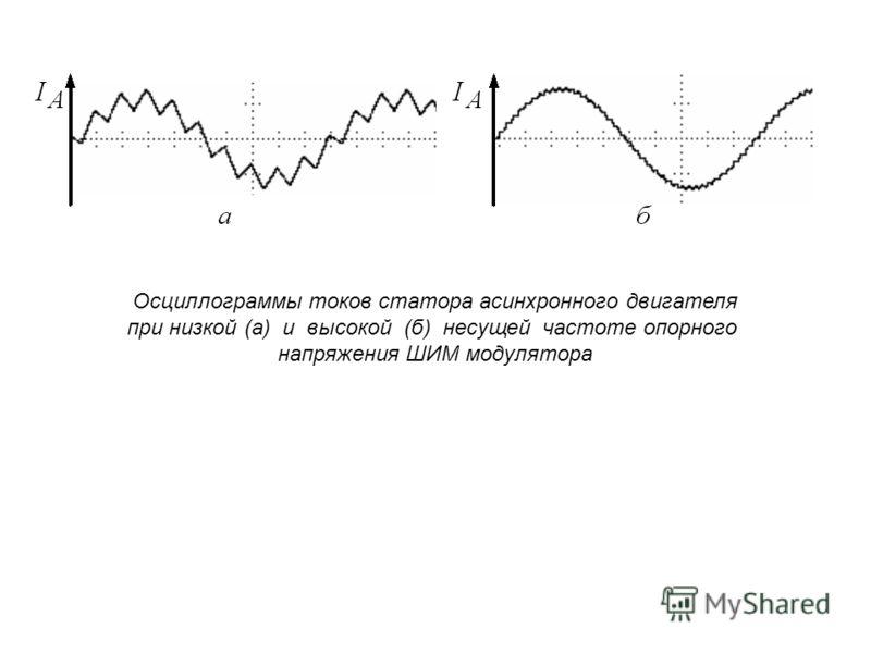 Осциллограммы токов статора асинхронного двигателя при низкой (а) и высокой (б) несущей частоте опорного напряжения ШИМ модулятора