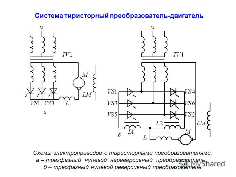Система тиристорный