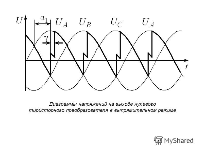 Диаграммы напряжений на выходе нулевого тиристорного преобразователя в выпрямительном режиме