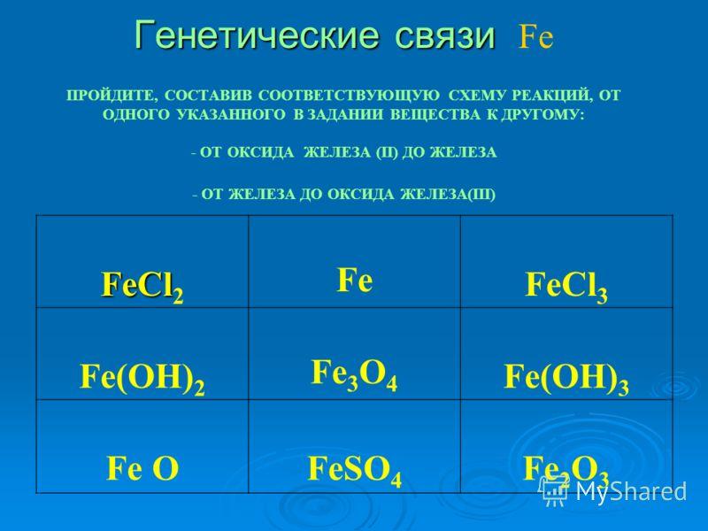Исправьте ошибки и расставьте коэффициенты Fe+ разб.HNO 3 Fe(NO 3 ) 3 +NO+ HO Fe+ разб.HNO 3 Fe(NO 3 ) 3 +NO+ H 2 O Fe+ CuCl Cu+ FeCl Fe+ CuCl 2 Cu+ FeCl 3 Fe+ HO (пар) H Fe+ H 2 O (пар) Fe O + H 2