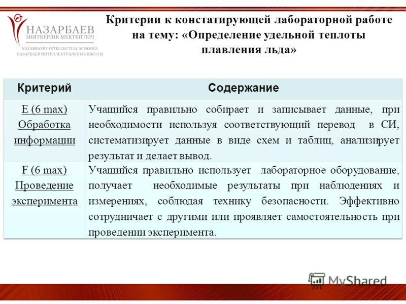 Критерии к констатирующей лабораторной работе на тему: «Определение удельной теплоты плавления льда»