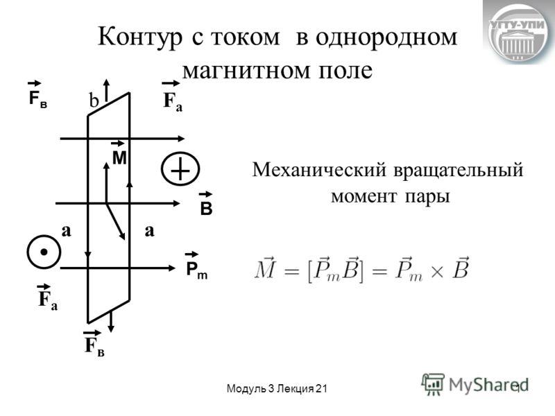 Модуль 3 Лекция 211 Контур с током в однородном магнитном поле М Механический вращательный момент пары FaFa FaFa FвFв a b B PmPm FвFв а