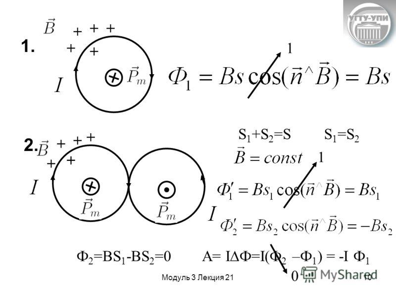 Модуль 3 Лекция 2110 + + + + + 1 + + + + + + S 1 +S 2 =SS 1 =S 2 1 Ф 2 =BS 1 -BS 2 =0 A= I Ф=I(Ф 2 –Ф 1 ) = -I Ф 1 0 1. 2.