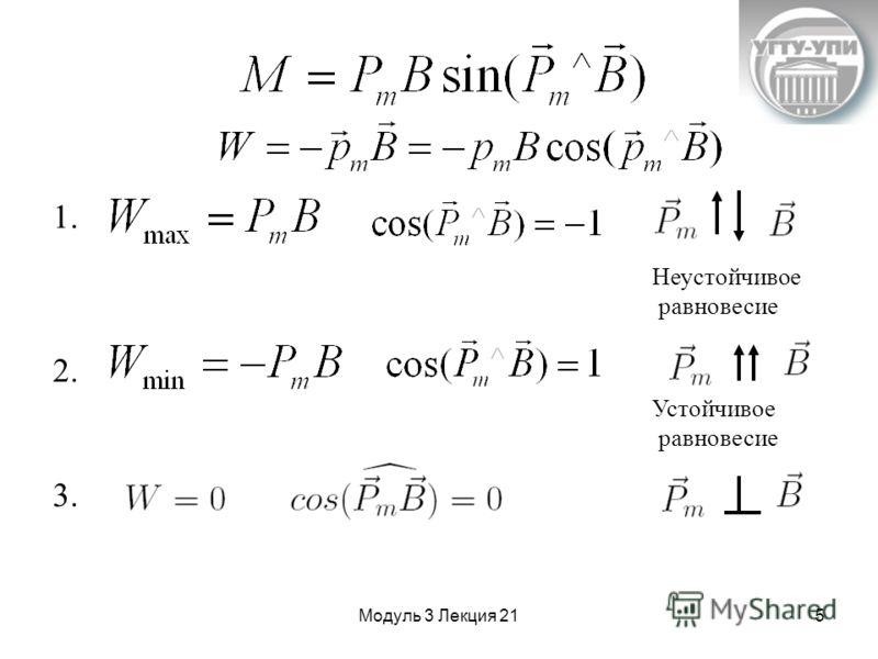Модуль 3 Лекция 215 1. 2. 3. Неустойчивое равновесие Устойчивое равновесие