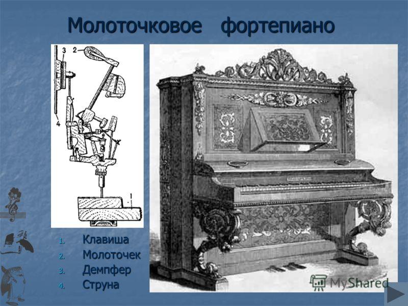 1. Клавиша 2. Молоточек 3. Демпфер 4. Струна Молоточковое фортепиано