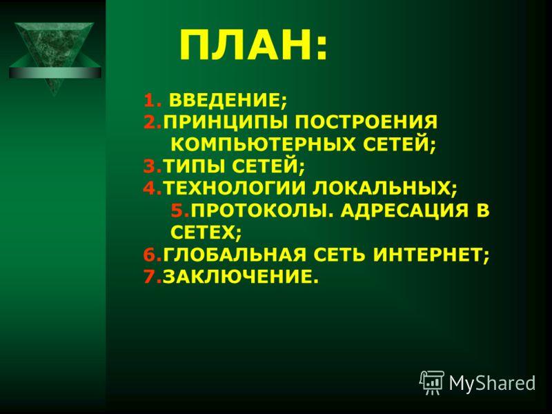 Презентация на тему ПРЕЗЕНТАЦИЯ на тему Компьютерные сети  2 ПЛАН 1