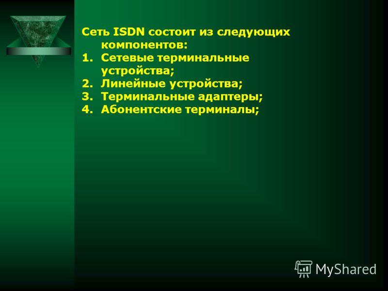 Сеть ISDN состоит из следующих компонентов: 1.Сетевые терминальные устройства; 2.Линейные устройства; 3.Терминальные адаптеры; 4.Абонентские терминалы;