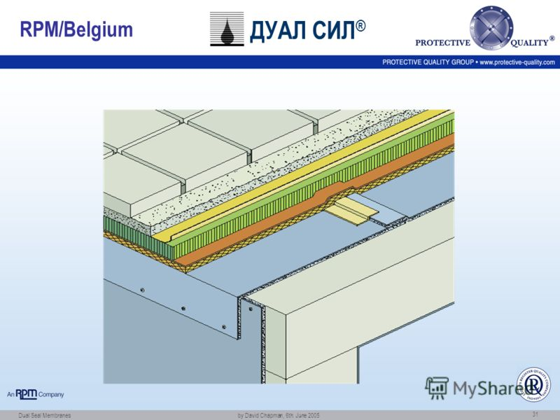 Dual Seal Membranes by David Chapman, 6th. June 2005 31 RPM/Belgium ДУАЛ СИЛ ®