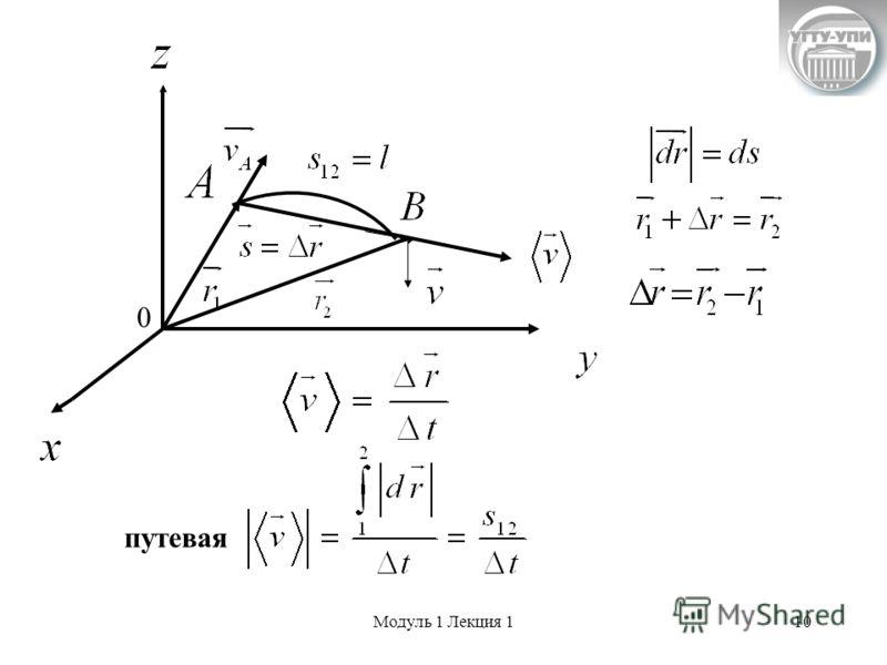Модуль 1 Лекция 110 0 путевая