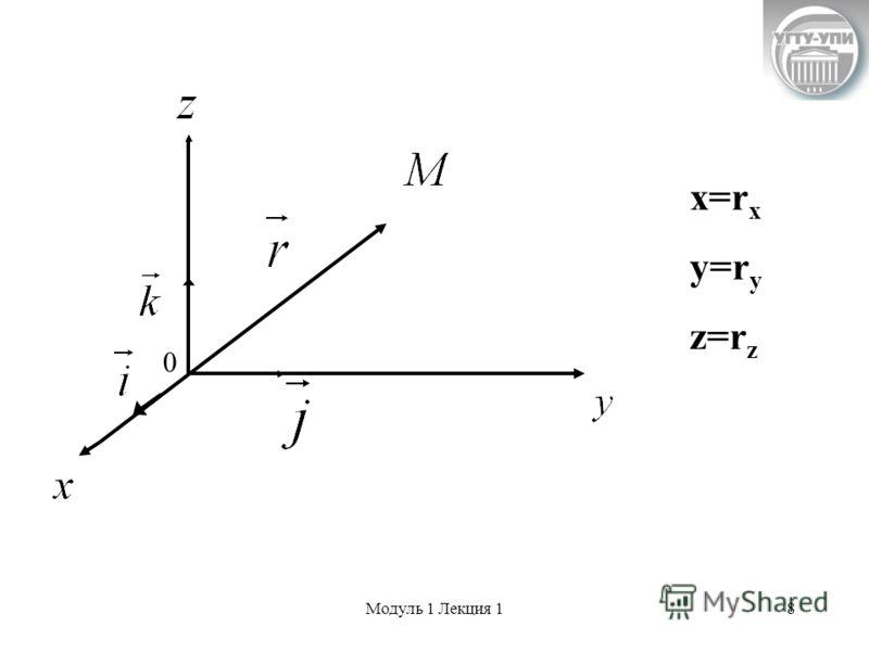 Модуль 1 Лекция 18 x=r x y=r y z=r z 0