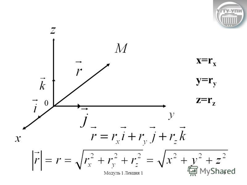 Модуль 1 Лекция 19 x=r x y=r y z=r z 0
