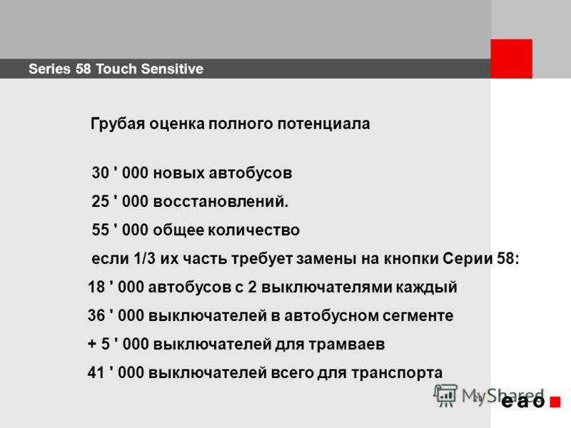 Series 58 Touch Sensitive 20 30 ' 000 новых автобусов 25 ' 000 восстановлений. 55 ' 000 общее количество если 1/3 их часть требует замены на кнопки Серии 58: 18 ' 000 автобусов с 2 выключателями каждый 36 ' 000 выключателей в автобусном сегменте + 5