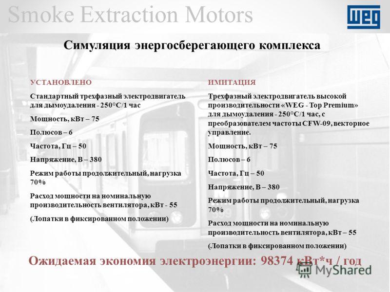 Smoke Extraction Motors Симуляция энергосберегающего комплекса УСТАНОВЛЕНО Стандартный трехфазный электродвигатель для дымоудаления - 250°C/1 час Мощность, кВт – 75 Полюсов – 6 Частота, Гц – 50 Напряжение, В – 380 Режим работы продолжительный, нагруз