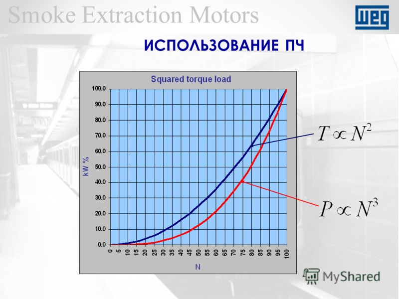 Smoke Extraction Motors ИСПОЛЬЗОВАНИЕ ПЧ