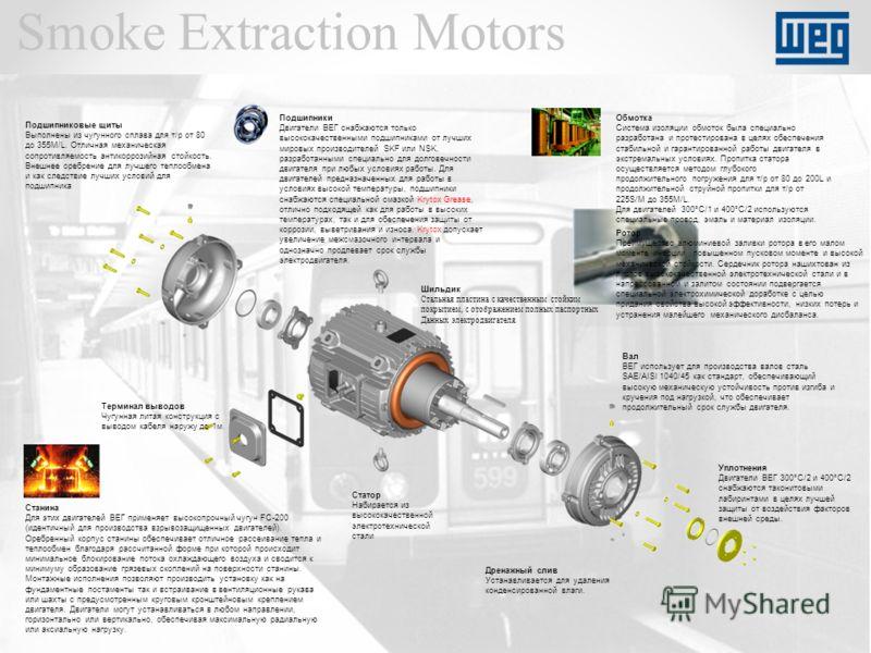 Smoke Extraction Motors Подшипниковые щиты Выполнены из чугунного сплава для т/р от 80 до 355M/L. Отличная механическая сопротивляемость антикоррозийная стойкость. Внешнее оребрение для лучшего теплообмена и как следствие лучших условий для подшипник