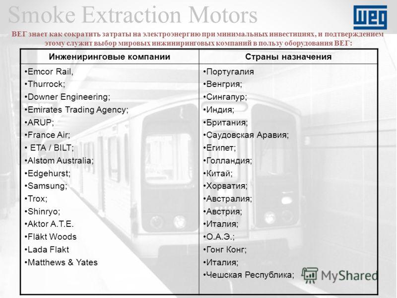 Smoke Extraction Motors ВЕГ знает как сократить затраты на электроэнергию при минимальных инвестициях, и подтверждением этому служит выбор мировых инжиниринговых компаний в пользу оборудования ВЕГ: Инжениринговые компанииСтраны назначения Emcor Rail,