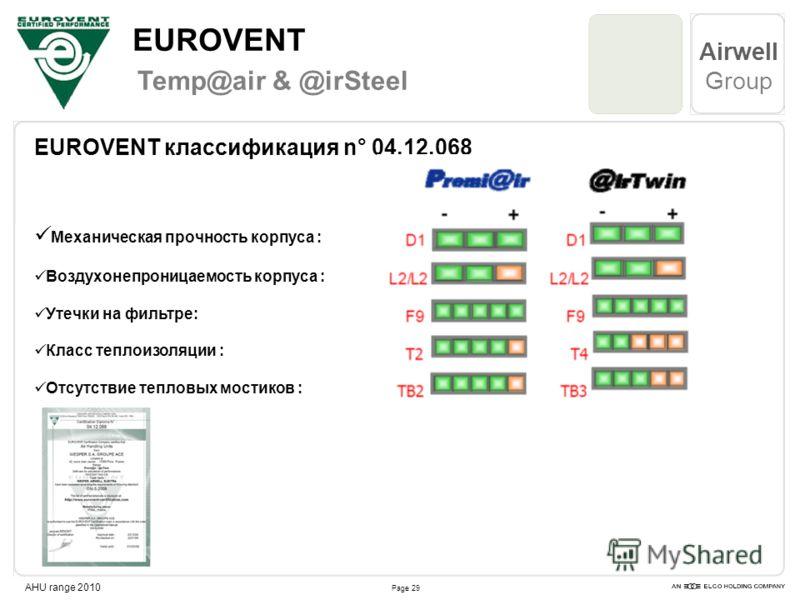 Page 29 Airwell Group AHU range 2010 EUROVENT классификация n° 04.12.068 Механическая прочность корпуса : Воздухонепроницаемость корпуса : Утечки на фильтре: Класс теплоизоляции : Отсутствие тепловых мостиков : EUROVENT Temp@air & @irSteel