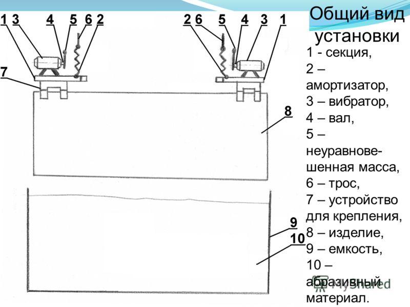 1 - секция, 2 – амортизатор, 3 – вибратор, 4 – вал, 5 – неуравнове- шенная масса, 6 – трос, 7 – устройство для крепления, 8 – изделие, 9 – емкость, 10 – абразивный материал. Общий вид установки