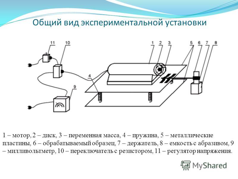 Общий вид экспериментальной установки 1 – мотор, 2 – диск, 3 – переменная масса, 4 – пружина, 5 – металлические пластины, 6 – обрабатываемый образец, 7 – держатель, 8 – емкость с абразивом, 9 – милливольтметр, 10 – переключатель с резистором, 11 – ре