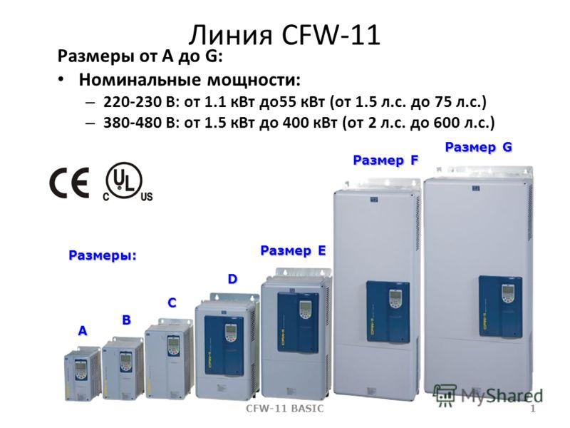 Линия CFW-11 Обзор модели