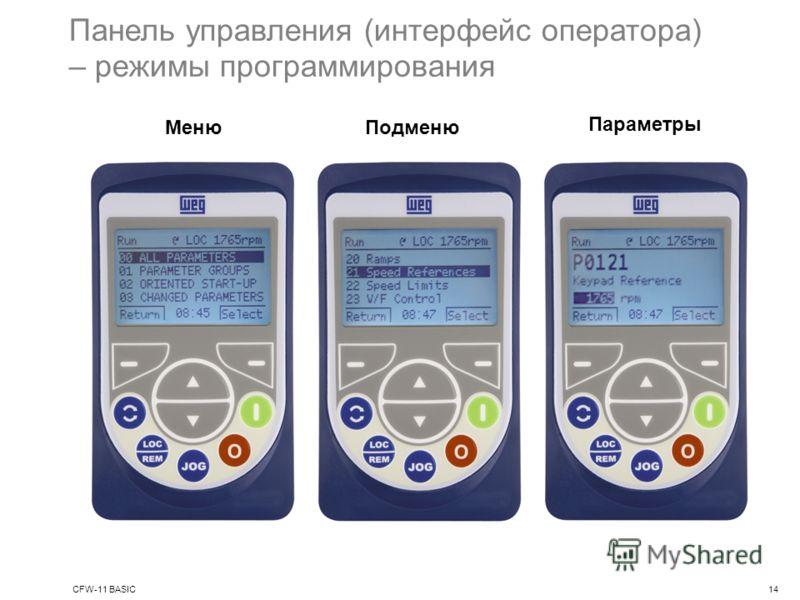 13CFW-11 BASIC Числовые значения Построчные графические данные Увеличенные знаки Панель управления (интерфейс оператора) – режимы мониторинга