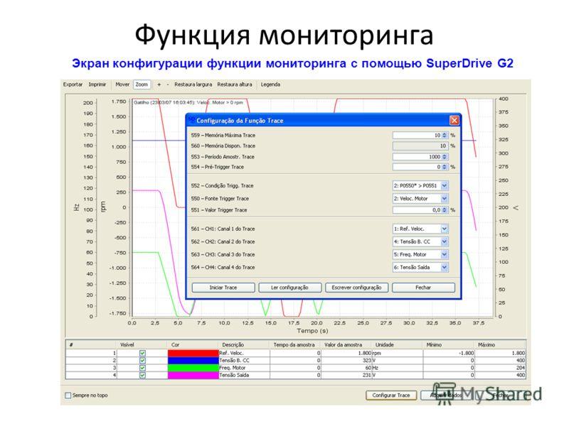 Функция мониторинга Функция мониторинга используется для регистрации переменных CFW-11 (например, ток, напряжение, частоты вращения), когда происходит определенное событие в системе (например: аварийный сигнал/неисправность, высокий ток и т.д.). Данн