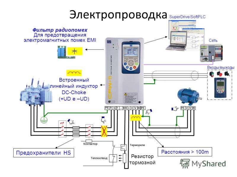 Механическая установка Монтаж на фланце Поток воздуха IP54