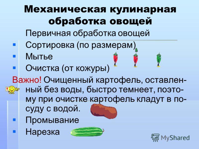 Разработка ассортимента блюд из мяса