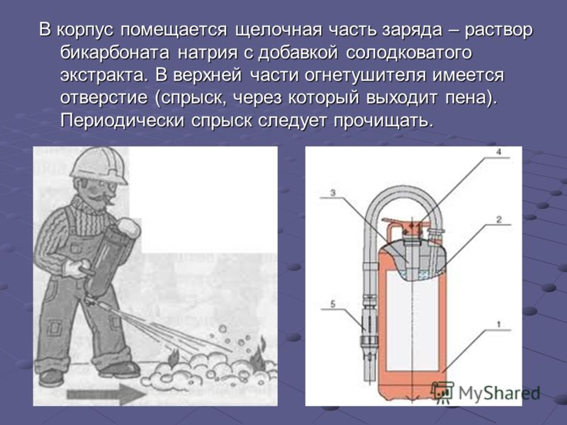 В корпус помещается щелочная часть заряда – раствор бикарбоната натрия с добавкой солодковатого экстракта. В верхней части огнетушителя имеется отверстие (спрыск, через который выходит пена). Периодически спрыск следует прочищать.