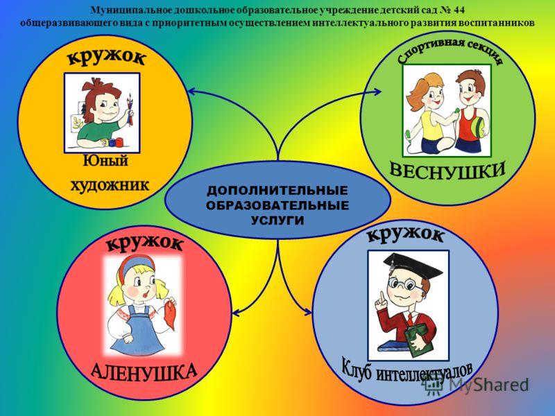 Муниципальное дошкольное образовательное учреждение детский сад 44 общеразвивающего вида с приоритетным осуществлением интеллектуального развития воспитанников ДОПОЛНИТЕЛЬНЫЕ ОБРАЗОВАТЕЛЬНЫЕ УСЛУГИ