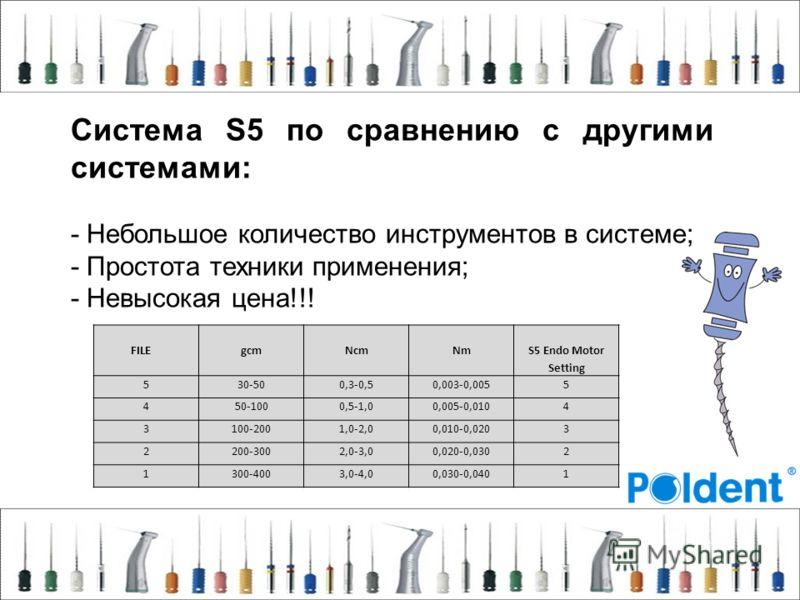 Система S5 по сравнению с другими системами: - Небольшое количество инструментов в системе; - Простота техники применения; - Невысокая цена!!! FILEgcmNcmNm S5 Endo Motor Setting 530-500,3-0,50,003-0,0055 450-1000,5-1,00,005-0,0104 3100-2001,0-2,00,01