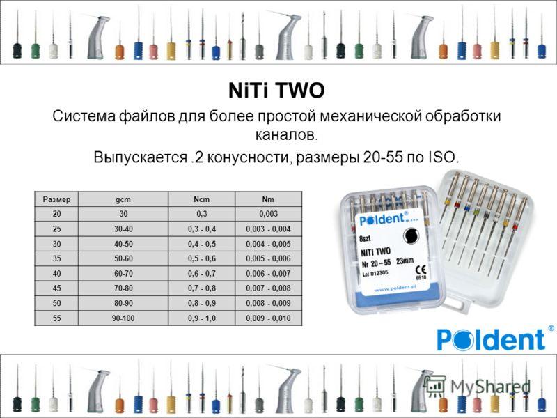 NiTi TWO Система файлов для более простой механической обработки каналов. Выпускается.2 конусности, размеры 20-55 по ISO. РазмерgcmNcmNm 20300,30,003 2530-400,3 - 0,40,003 - 0,004 3040-500,4 - 0,50,004 - 0,005 3550-600,5 - 0,60,005 - 0,006 4060-700,6