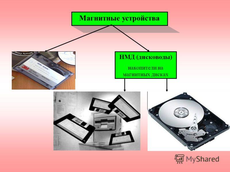 НМЛ (стриммеры) кассетные накопители на магнитной ленте НМД (дисководы) накопители на магнитных дисках накопители на гибких дискахнакопители на жестком диске (винчестеры) Магнитные устройства