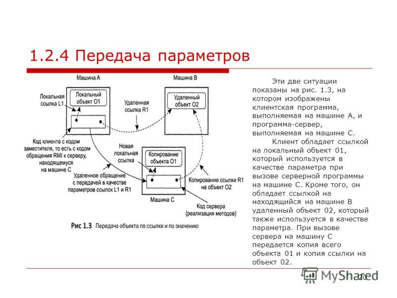 1.2.4 Передача параметров 20 Эти две ситуации показаны на рис. 1.3, на котором изображены клиентская программа, выполняемая на машине А, и программа-сервер, выполняемая на машине С. Клиент обладает ссылкой на локальный объект 01, который используется