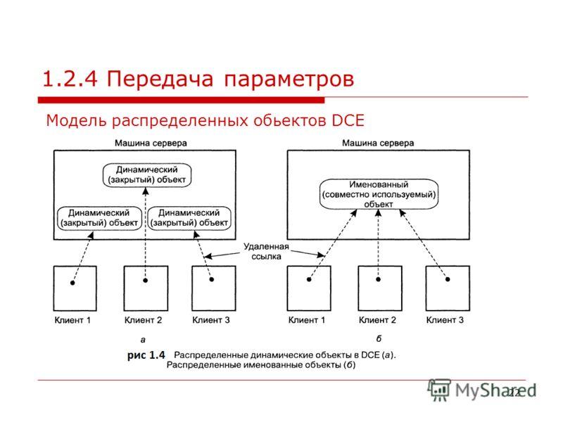1.2.4 Передача параметров 22 Модель распределенных обьектов DCE