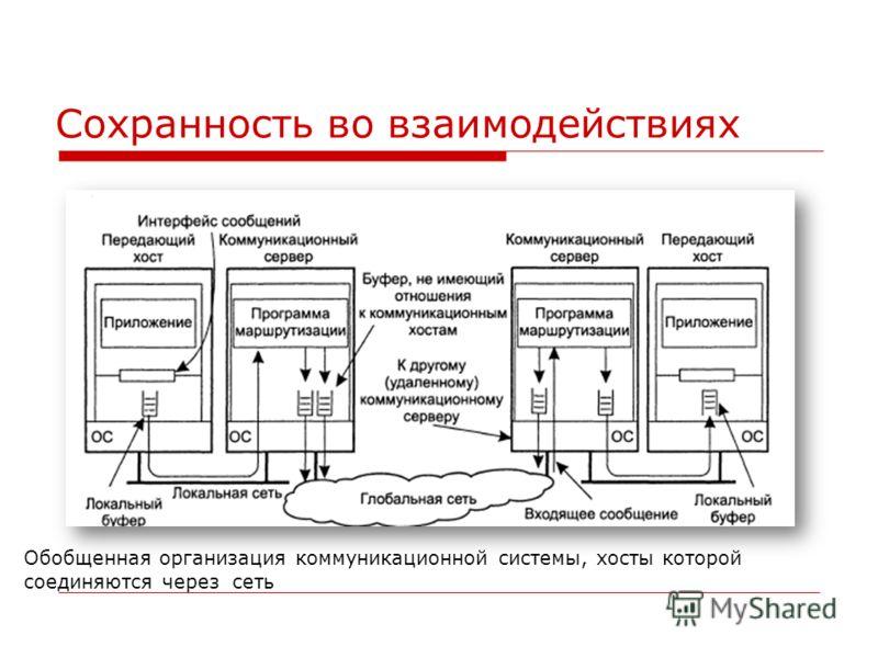 Сохранность во взаимодействиях Обобщенная организация коммуникационной системы, хосты которой соединяются через сеть