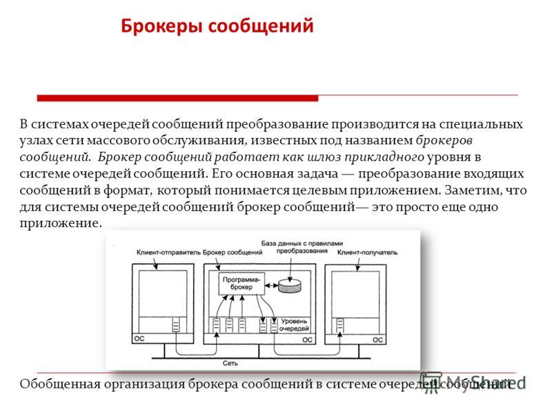 Брокеры сообщений В системах очередей сообщений преобразование производится на специальных узлах сети массового обслуживания, известных под названием брокеров сообщений. Брокер сообщений работает как шлюз прикладного уровня в системе очередей сообщен