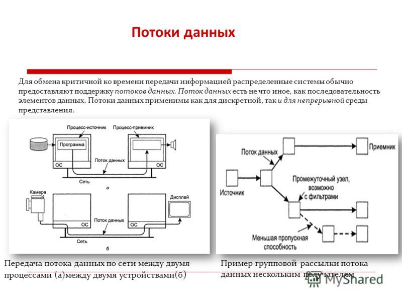 Потоки данных Для обмена критичной ко времени передачи информацией распределенные системы обычно предоставляют поддержку потоков данных. Поток данных есть не что иное, как последовательность элементов данных. Потоки данных применимы как для дискретно