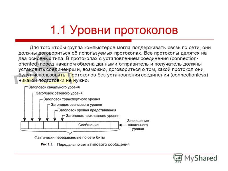 4 1.1 Уровни протоколов Для того чтобы группа компьютеров могла поддерживать связь по сети, они должны договориться об используемых протоколах. Все протоколы делятся на два основных типа. В протоколах с устаповлением соединения (connection- oriented)