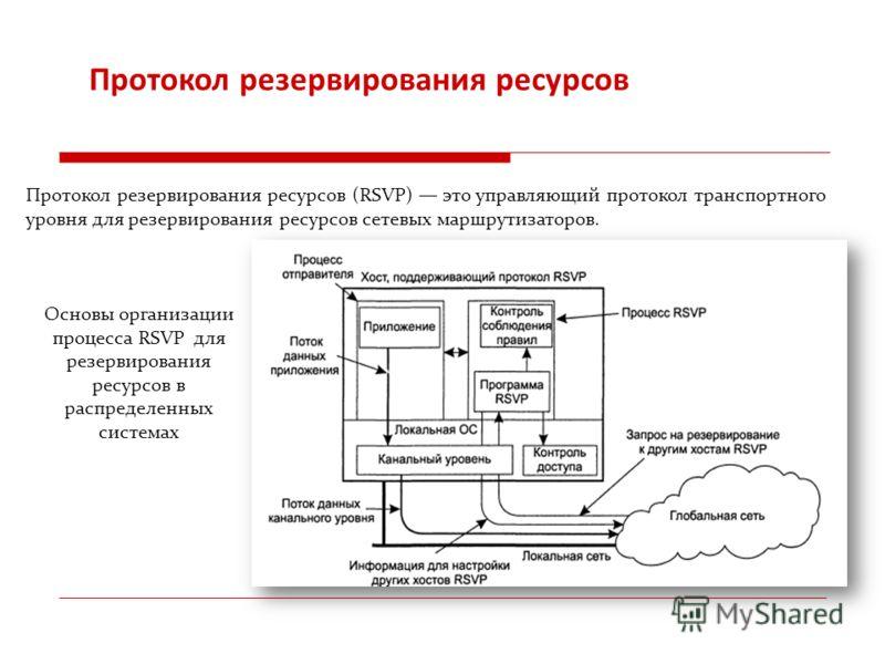 Протокол резервирования ресурсов Протокол резервирования ресурсов (RSVP) это управляющий протокол транспортного уровня для резервирования ресурсов сетевых маршрутизаторов. Основы организации процесса RSVP для резервирования ресурсов в распределенных