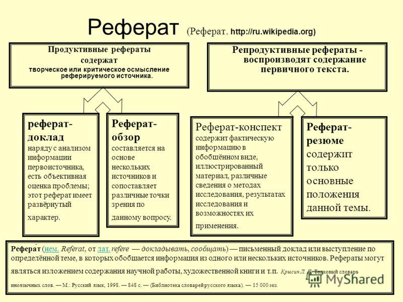 Реферат (Реферат. http://ru.wikipedia.org) Продуктивные рефераты содержат творческое или критическое осмысление реферируемого источника. Репродуктивные рефераты - воспроизводят содержание первичного текста. реферат- доклад наряду с анализом информаци
