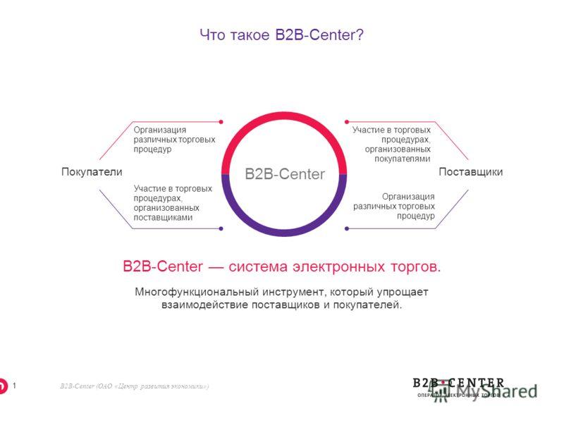 www.b2b-center.ru январь, 2012 Партнерская программа «Зарабатываем вместе»