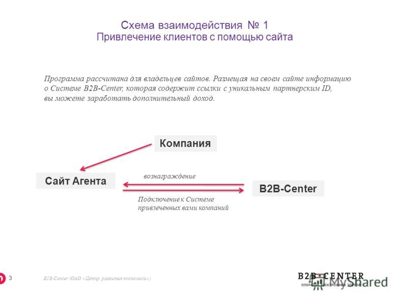 B2B-Center (ОАО «Центр развития экономики») 2 Партнерская программа B2B-Center Основное направление сотрудничества привлечение клиентов для работы в Системе электронных торгов B2B-Center География расположения партнеров вся Россия и другие страны мир