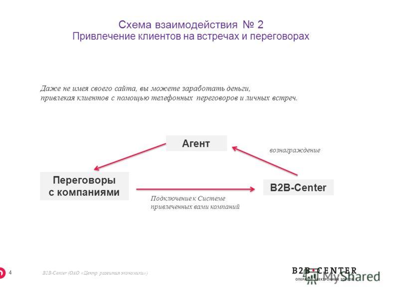 B2B-Center (ОАО «Центр развития экономики») 3 Схема взаимодействия 1 Привлечение клиентов с помощью сайта Программа рассчитана для владельцев сайтов. Размещая на своем сайте информацию о Системе B2B-Center, которая содержит ссылки с уникальным партне