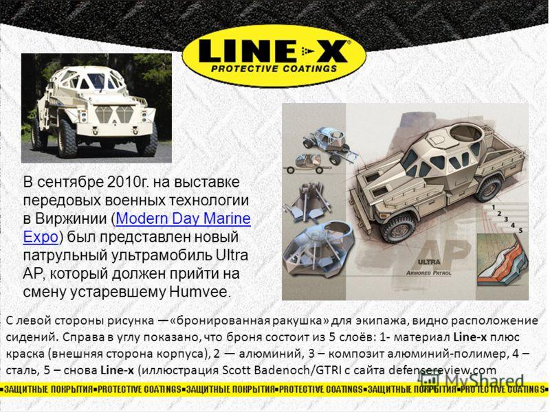В сентябре 2010г. на выставке передовых военных технологии в Виржинии (Modern Day Marine Expo) был представлен новый патрульный ультрамобиль Ultra AP, который должен прийти на смену устаревшему Humvee.Modern Day Marine Expo С левой стороны рисунка «б